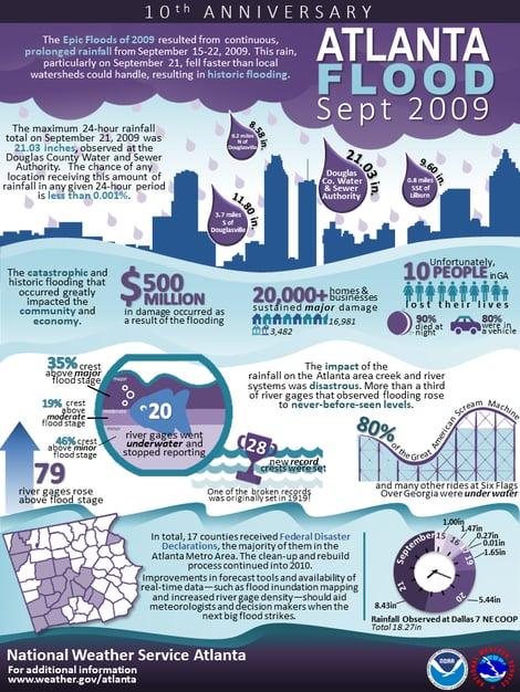September2009_10thAnniversary